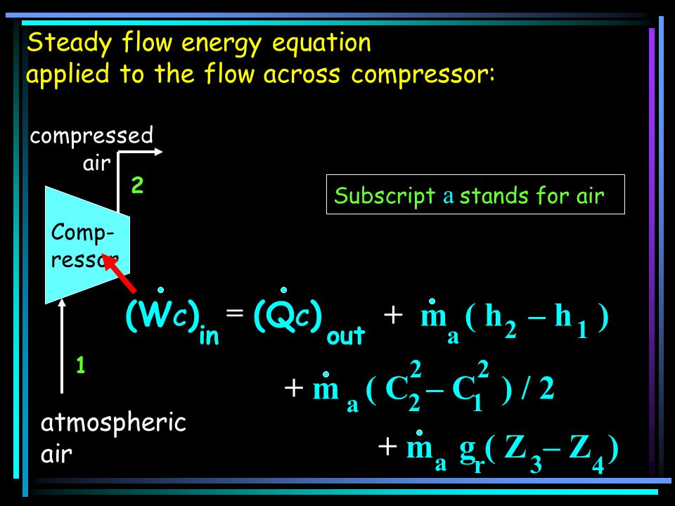atmospheric air Comp- ressor (W C ) in 1 = (Q C ) out + m ( h – h ) 21 a + m ( C – C ) / 2 21 22 a 2 compressed air Subscript a stands for air + m g (