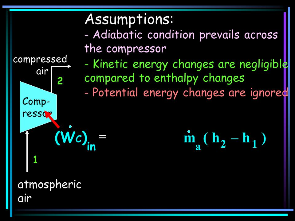 atmospheric air Comp- ressor (W C ) in 1 = + m ( h – h ) 21 a 2 compressed air Assumptions: - Adiabatic condition prevails across the compressor - Kin