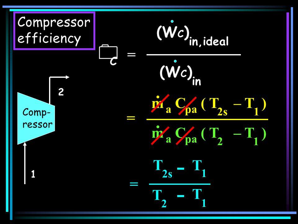 1 C = (W C ) in,ideal (W C ) in = T 2s T 2 T 1 T 1 - - 2 m C ( T – T ) 2s1 apa m C ( T – T ) 21 apa = Compressor efficiency Comp- ressor