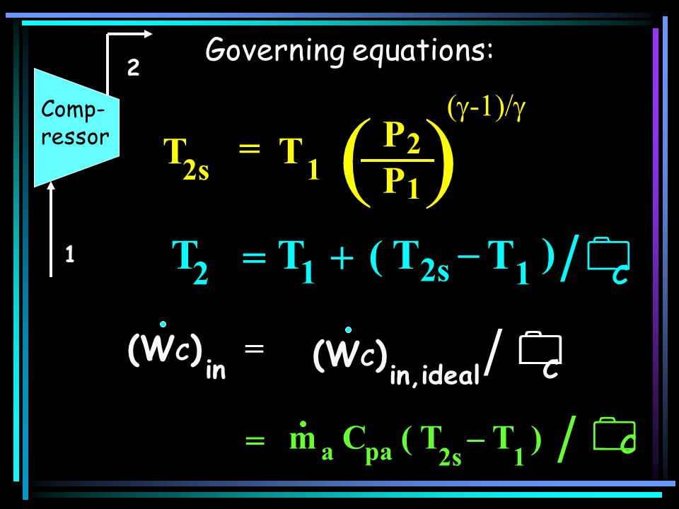 T 2s 1 T = P ( 2 P 1 ) ( -1)/ 1 2 C T 2 = T 1 ( T 2s T 1 + –) / = C m C ( T – T ) 2s1 apa / Comp- ressor in (W C ) in,ideal = C / Governing equations: