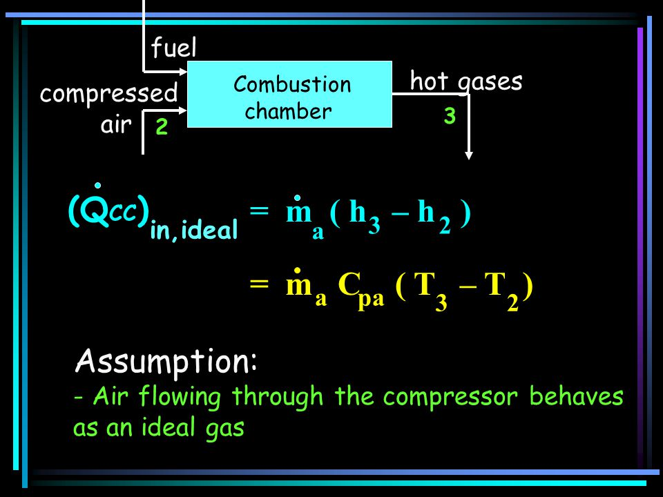 2 3 compressed air hot gases Combustion chamber fuel = m C ( T – T ) 32 apa Assumption: - Air flowing through the compressor behaves as an ideal gas (