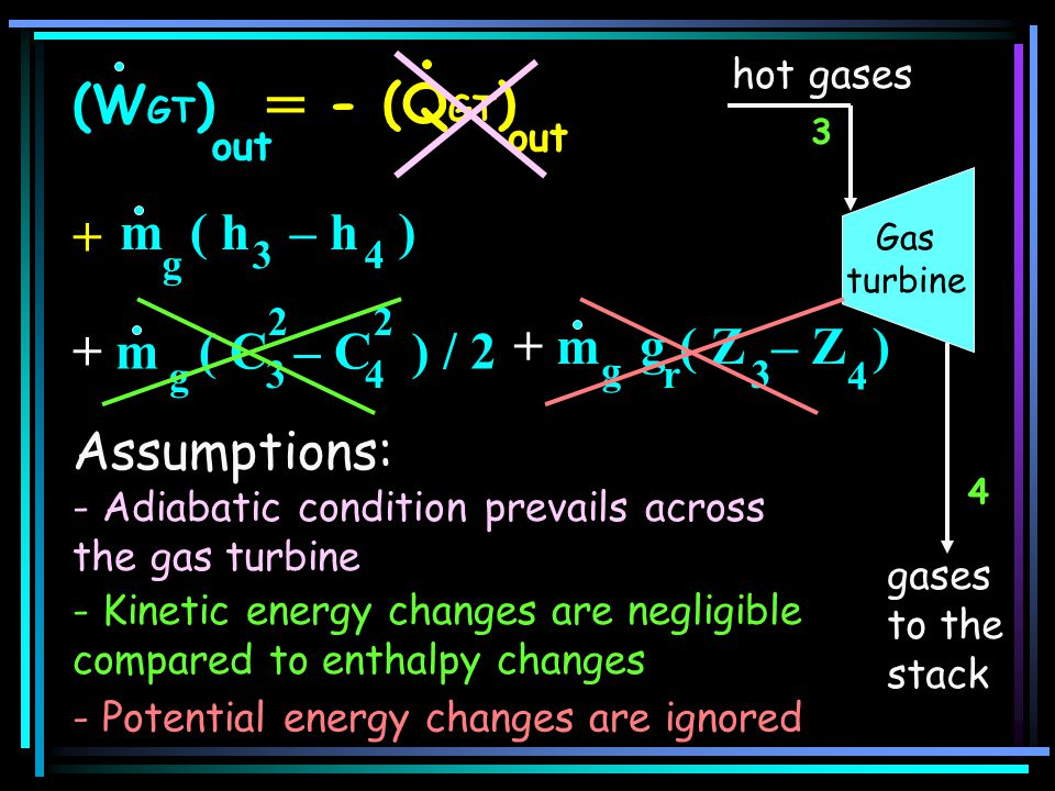 + (Q GT ) out = + m ( C – C ) / 2 34 22 g Assumptions: - Adiabatic condition prevails across the gas turbine - Kinetic energy changes are negligible compared to enthalpy changes = m ( h – h ) 34 g + - (Q GT ) out 3 4 hot gases gases to the stack Gas turbine + m g ( Z – Z ) 3 4 g r - Potential energy changes are ignored (W GT ) out