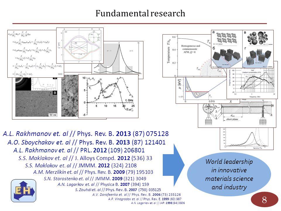 Fundamental research 8 A.L. Rakhmanov et. al // Phys.