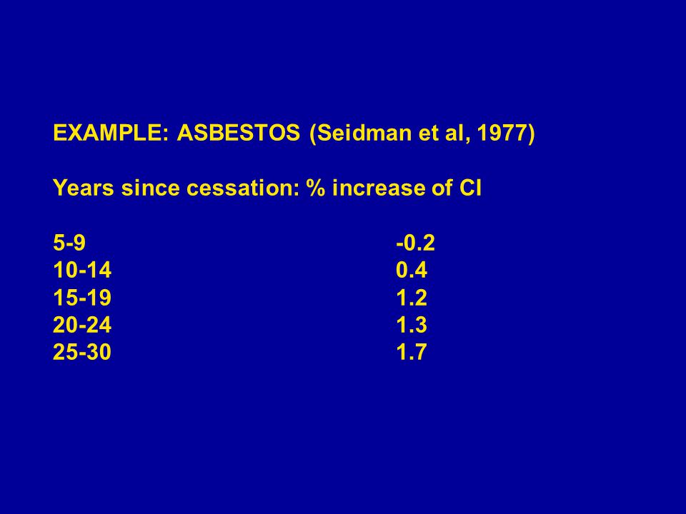 EXAMPLE: ASBESTOS (Seidman et al, 1977) Years since cessation: % increase of CI 5-9-0.2 10-140.4 15-191.2 20-241.3 25-301.7