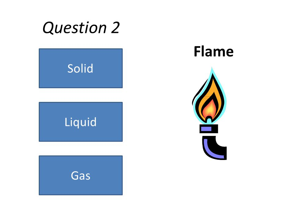 Question 2 Flame Solid Gas Liquid