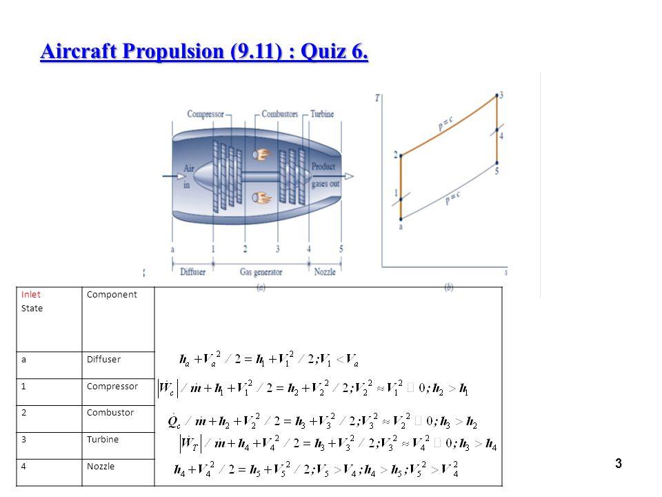 3 Inlet State Component aDiffuser 1Compressor 2Combustor 3Turbine 4Nozzle Aircraft Propulsion (9.11) : Quiz 6.