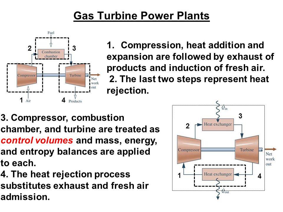 Gas Turbine Power Plants 3.