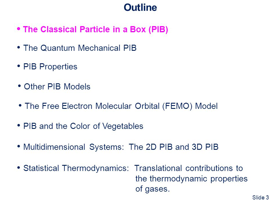 Slide 3 Outline The Classical Particle in a Box (PIB) The Quantum Mechanical PIB PIB and the Color of Vegetables PIB Properties Multidimensional Syste