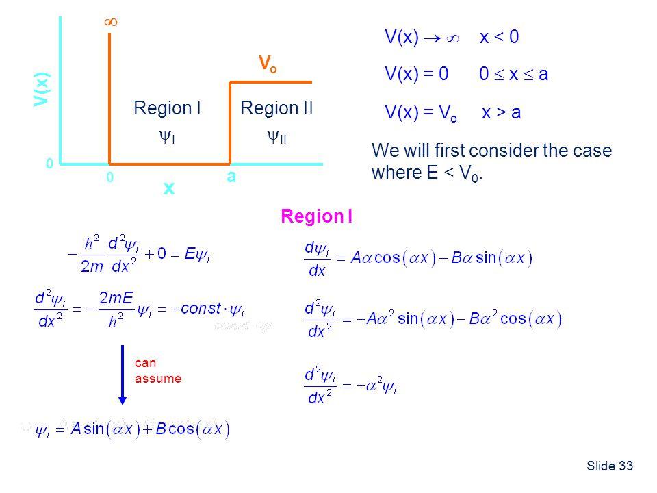 Slide 33 x V(x) 0 a 0 V(x) = 0 0 x a V(x) x < 0 VoVo V(x) = V o x > a We will first consider the case where E < V 0. Region I I Region II II Region I