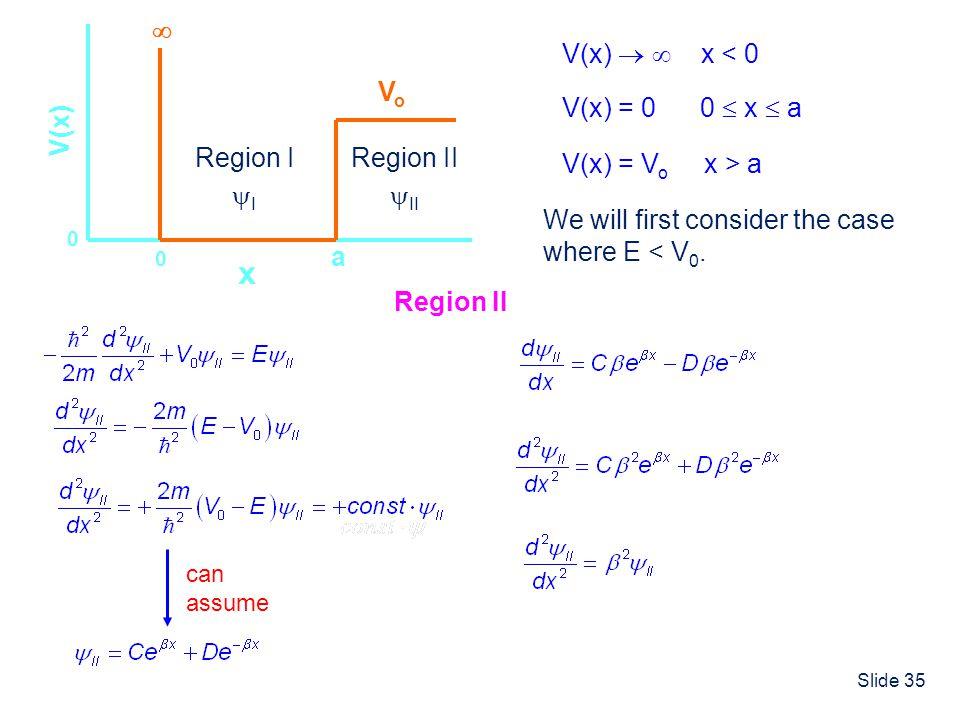 Slide 35 x V(x) 0 a 0 V(x) = 0 0 x a V(x) x < 0 VoVo V(x) = V o x > a We will first consider the case where E < V 0. Region I I Region II II Region II