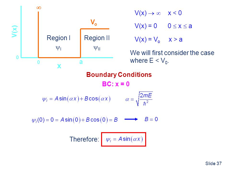Slide 37 x V(x) 0 a 0 V(x) = 0 0 x a V(x) x < 0 VoVo V(x) = V o x > a We will first consider the case where E < V 0. Region I I Region II II BC: x = 0