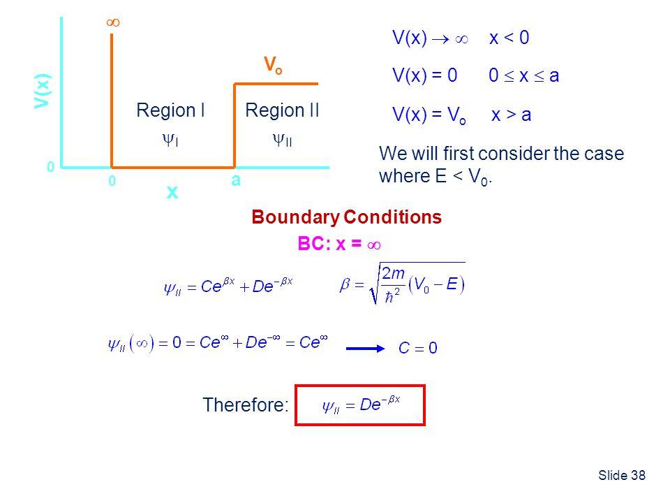 Slide 38 x V(x) 0 a 0 V(x) = 0 0 x a V(x) x < 0 VoVo V(x) = V o x > a We will first consider the case where E < V 0. Region I I Region II II BC: x = B