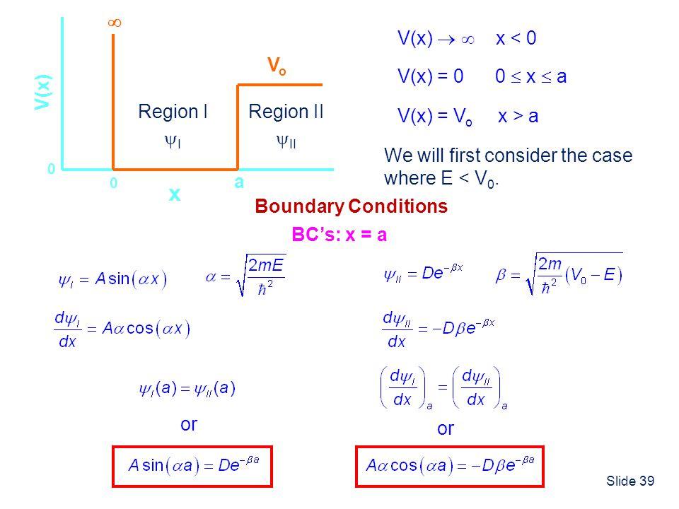 Slide 39 x V(x) 0 a 0 V(x) = 0 0 x a V(x) x < 0 VoVo V(x) = V o x > a We will first consider the case where E < V 0. Region I I Region II II BCs: x =