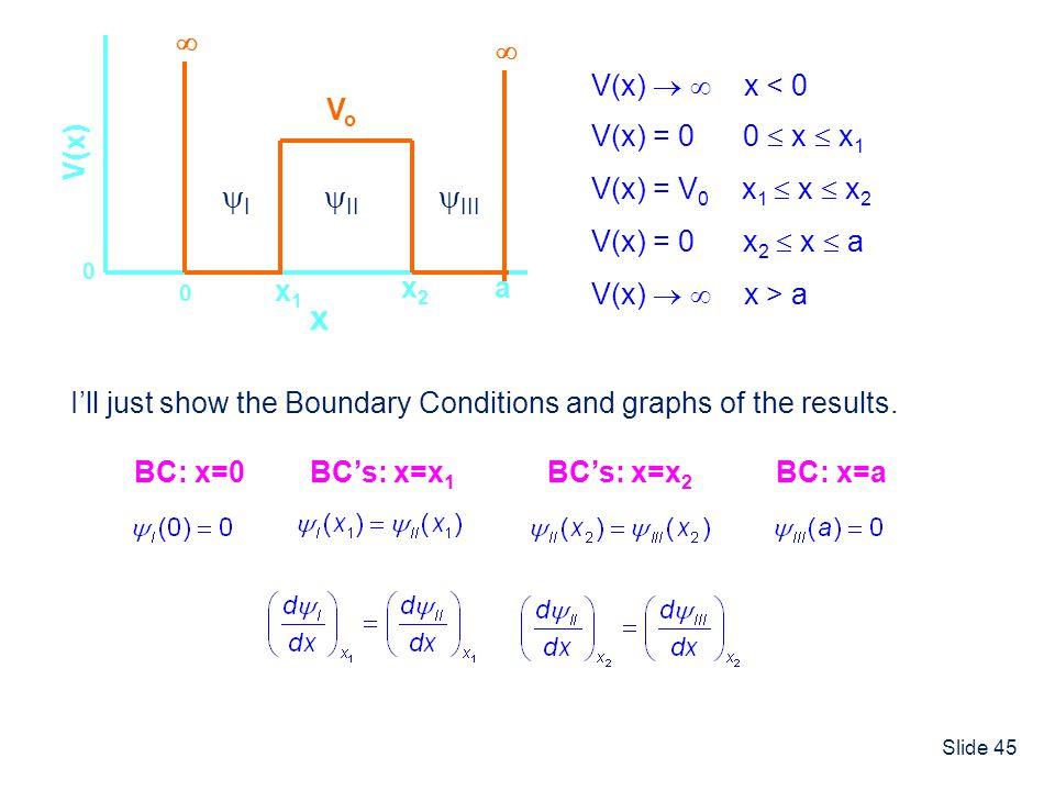 Slide 45 x V(x) 0 0 x1x1 VoVo x2x2 a I II III V(x) x < 0 V(x) = 0 0 x x 1 V(x) x > a V(x) = V 0 x 1 x x 2 V(x) = 0 x 2 x a Ill just show the Boundary
