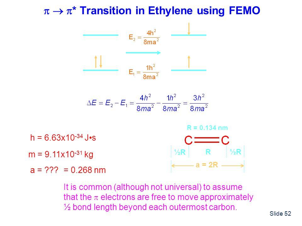 Slide 52 * Transition in Ethylene using FEMO h = 6.63x10 -34 Js m = 9.11x10 -31 kg a = ??? R = 0.134 nm R ½R½R ½R½R a = 2R It is common (although not