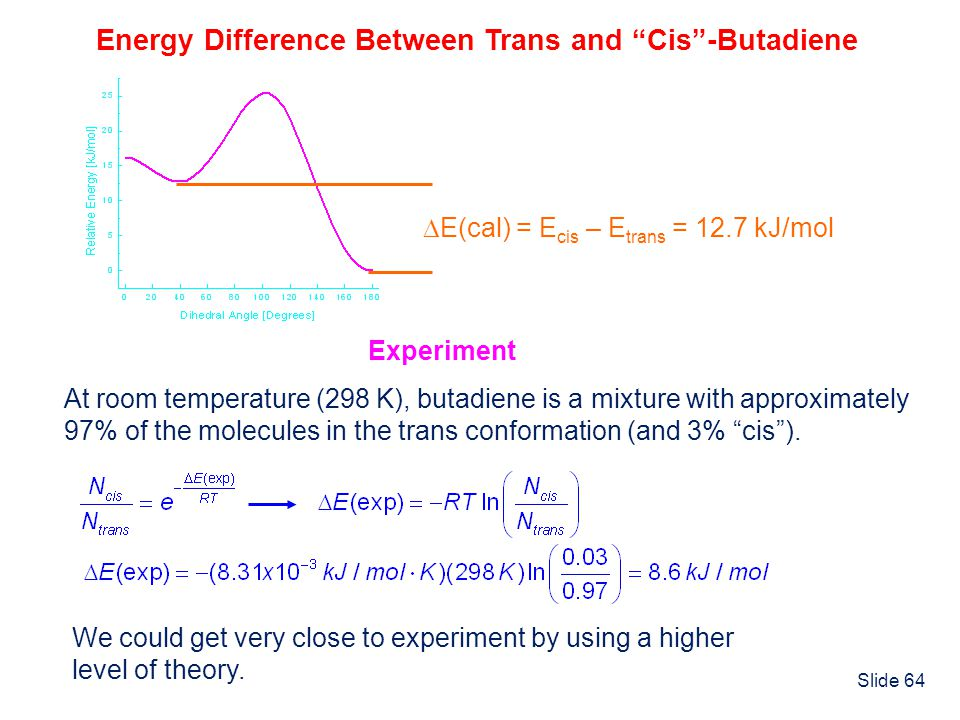 Slide 64 Energy Difference Between Trans and Cis-Butadiene E(cal) = E cis – E trans = 12.7 kJ/mol Experiment At room temperature (298 K), butadiene is