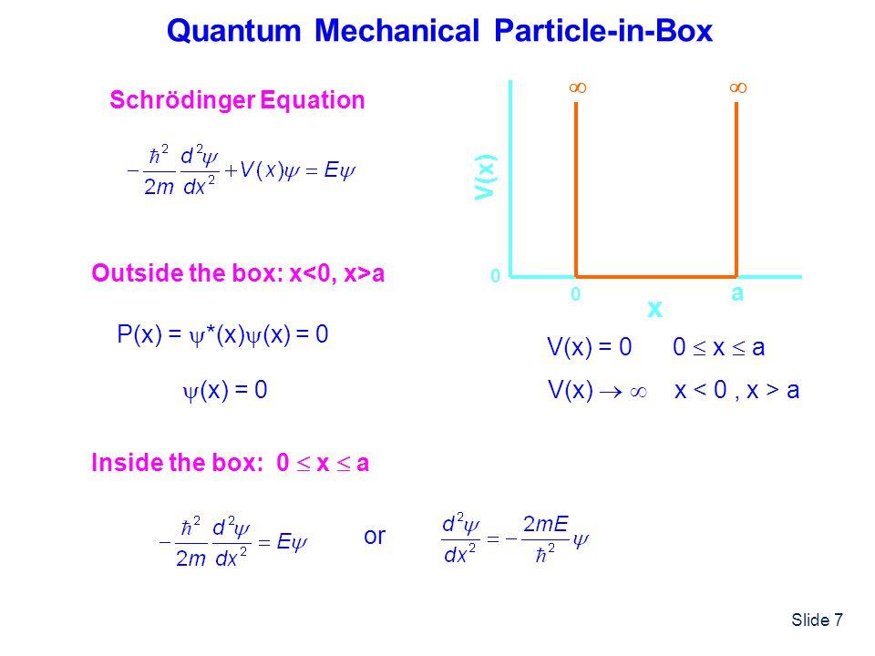 Slide 7 Quantum Mechanical Particle-in-Box x V(x) 0 a 0 V(x) = 0 0 x a V(x) x a Outside the box: x a P(x) = *(x) (x) = 0 (x) = 0 Inside the box: 0 x a