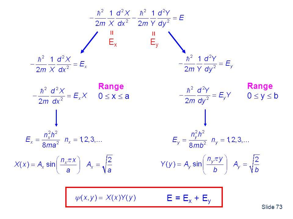 Slide 73 = ExEx = EyEy Range 0 x a Range 0 y b E = E x + E y