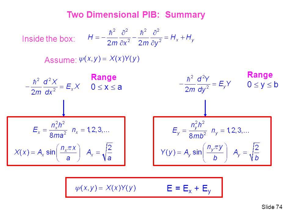 Slide 74 Two Dimensional PIB: Summary Inside the box: Assume: Range 0 x a Range 0 y b E = E x + E y