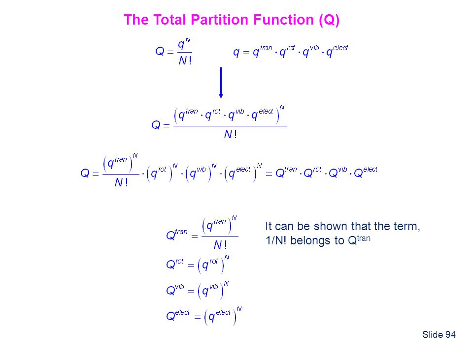 Slide 94 The Total Partition Function (Q) It can be shown that the term, 1/N! belongs to Q tran