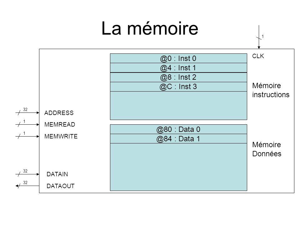 1 1 32 ADDRESS 1 CLK MEMREAD MEMWRITE DATAOUT DATAIN La mémoire Mémoire instructions Mémoire Données @0 : Inst 0 @4 : Inst 1 @8 : Inst 2 @C : Inst 3 @