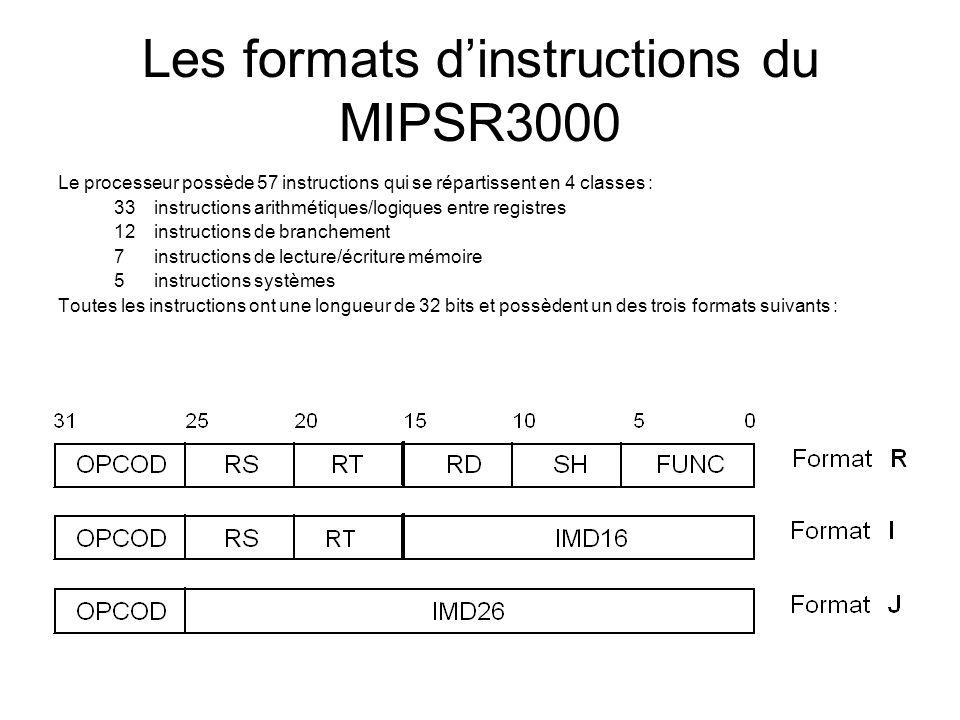 Les formats dinstructions du MIPSR3000 Le processeur possède 57 instructions qui se répartissent en 4 classes : 33instructions arithmétiques/logiques
