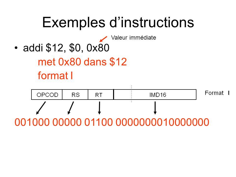 Exemples dinstructions addi $12, $0, 0x80 met 0x80 dans $12 format I Valeur immédiate 001000 00000 01100 0000000010000000