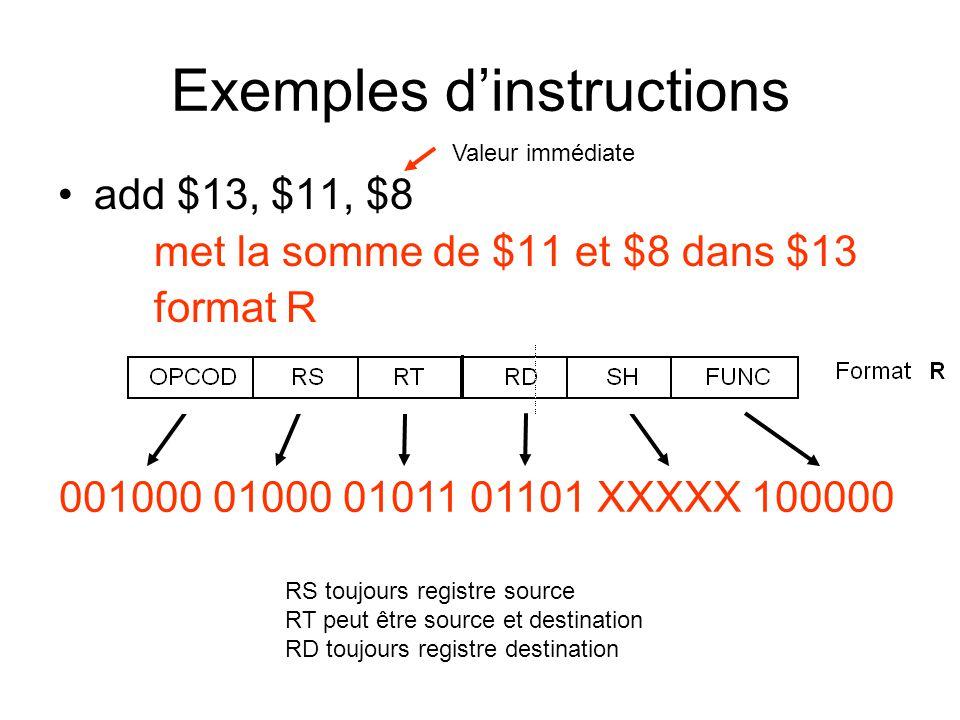 Exemples dinstructions add $13, $11, $8 met la somme de $11 et $8 dans $13 format R Valeur immédiate 001000 01000 01011 01101 XXXXX 100000 RS toujours registre source RT peut être source et destination RD toujours registre destination