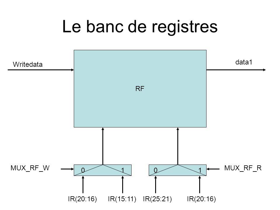 Le banc de registres RF MUX_RF_WMUX_RF_R IR(20:16)IR(15:11)IR(25:21)IR(20:16) 0101 data1 Writedata