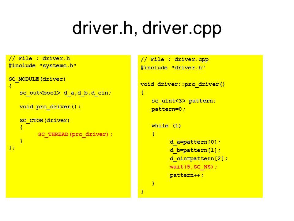 pc_reg_32.h #ifndef _PC_REG_32_H #define _PC_REG_32_H #include systemc.h SC_MODULE(pc_reg_32) { sc_in > D; sc_in clk; sc_in PCWrite; sc_in reset; sc_out > Q; SC_CTOR(pc_reg_32) { SC_METHOD(mWrite); sensitive << clk.pos(); } void mWrite() { sc_uint d_input=D.read(); if (reset==0) { Q = 0x0; } else if (PCWrite) { Q = d_input; } }; #endif