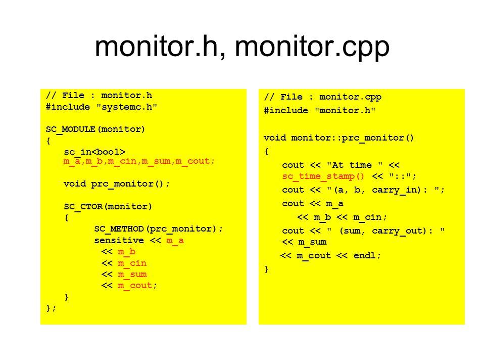 rf32.h #ifndef _RF32_H #define _RF32_H #include systemc.h SC_MODULE(rf32) { sc_in clk, RegWrite; sc_in > Addwrite, Addrd1; sc_in > Writedata; sc_out > data1; sc_signal > regFile[32]; SC_CTOR(rf32) { SC_METHOD(mReadRegs); sensitive << Addrd1 ; sensitive << clk.neg() ; SC_METHOD(mWriteReg); sensitive << clk.pos() ; } void mReadRegs() { if (Addrd1.read()==0) data1.write(0); else data1.write(regFile[Addrd1.read()].read()); } void mWriteReg() { if (RegWrite) if (Addwrite.read()!=0) { regFile[Addwrite.read()].write(Writedata.read()); } }; #endif