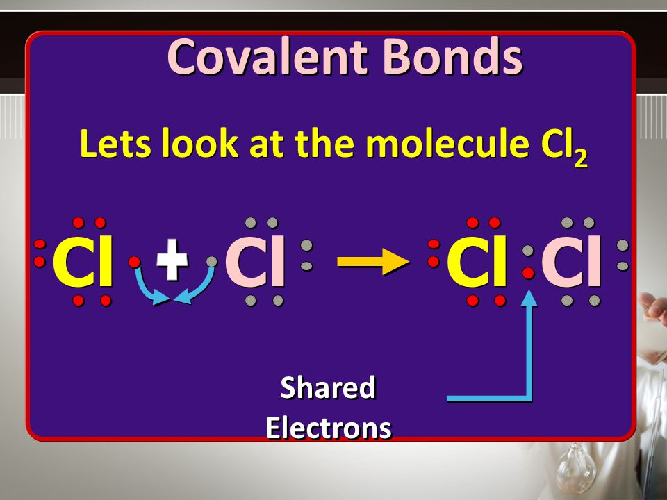 Lets look at the molecule Cl 2 Covalent Bonds Cl Shared Electrons Shared Electrons Cl