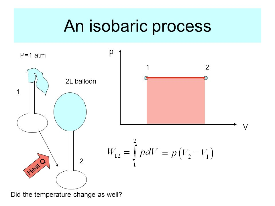 An isobaric process p V Heat Q 1 2 12 Did the temperature change as well? P=1 atm 2L balloon