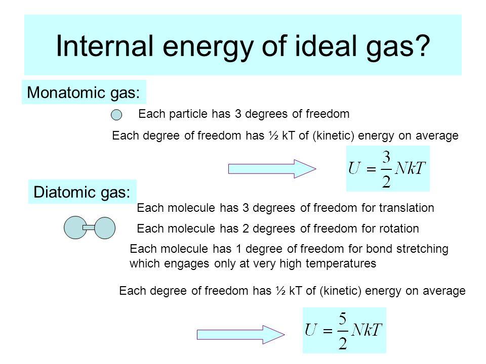 Internal energy of ideal gas.
