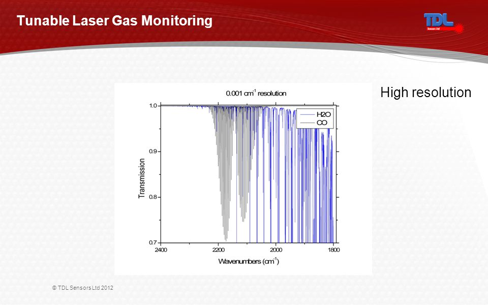 © TDL Sensors Ltd 2012 High resolution Tunable Laser Gas Monitoring