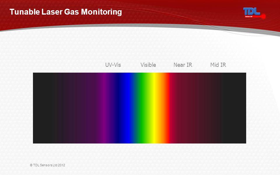 © TDL Sensors Ltd 2012 Tunable Laser Gas Monitoring Mid IRNear IR UV-VisVisible
