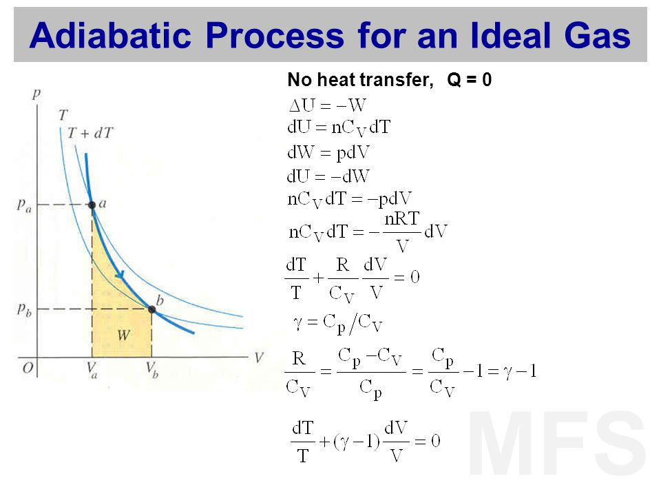 MFS Adiabatic Process for an Ideal Gas No heat transfer, Q = 0