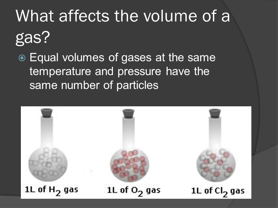 What affects the volume of a gas.