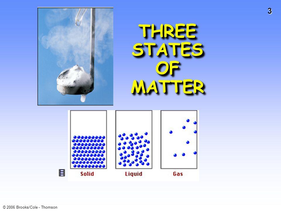 3 © 2006 Brooks/Cole - Thomson THREE STATES OF MATTER