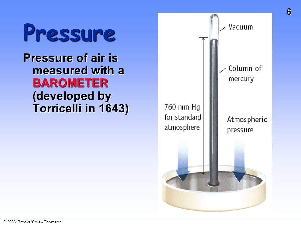 6 © 2006 Brooks/Cole - Thomson Pressure Pressure of air is measured with a BAROMETER (developed by Torricelli in 1643)