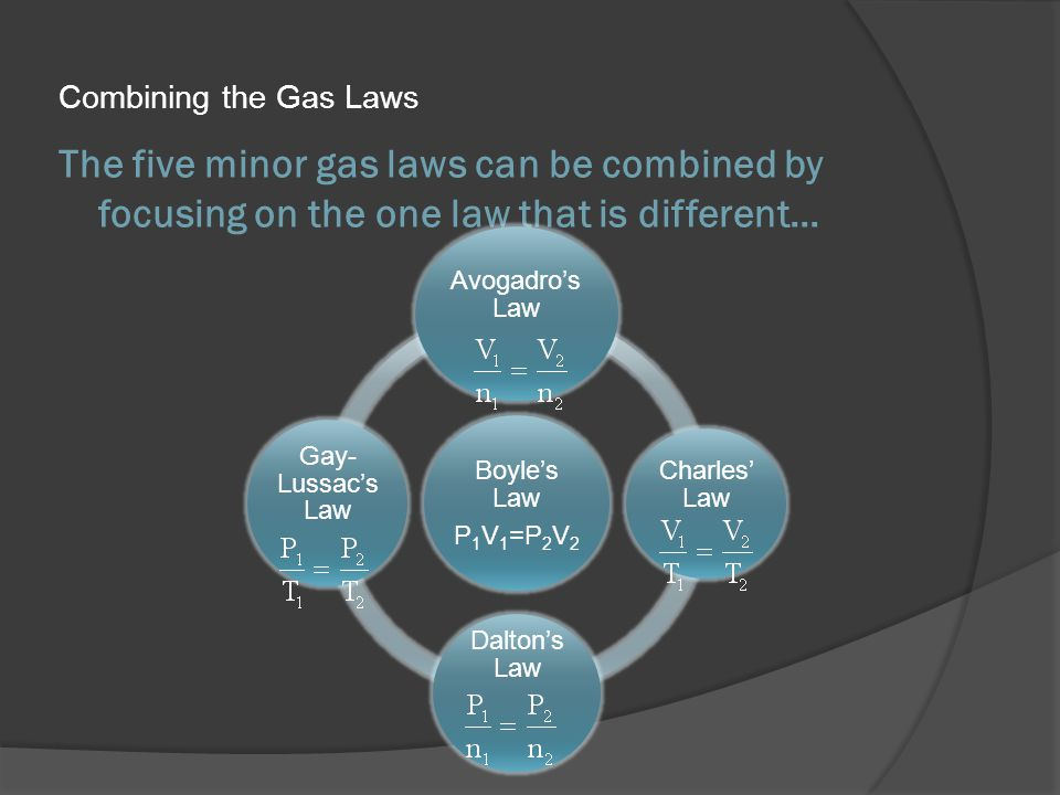 The five minor gas laws can be combined by focusing on the one law that is different… Combining the Gas Laws Boyles Law P1V1=P 2 V2 Avogadros Law Charles Law Daltons Law Gay- Lussacs Law
