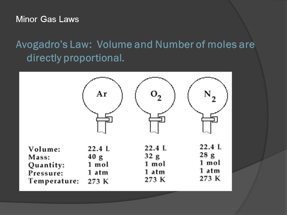 This is called the COMBINED GAS LAW. Combining the Gas Laws