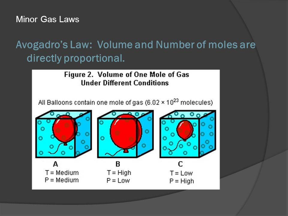 OR, if only one set of data exists, a single useful equation results… The Ideal Gas Laws