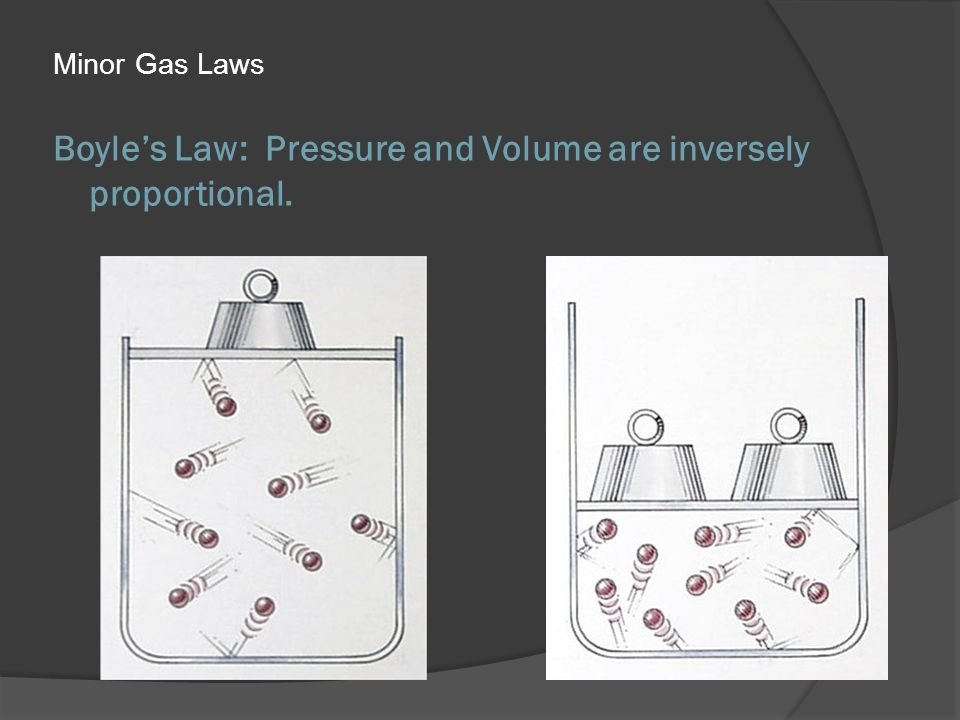 The Ideal Gas Laws