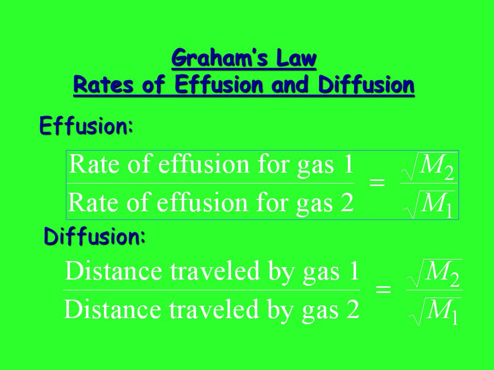 Effusion: Diffusion: Grahams Law Rates of Effusion and Diffusion