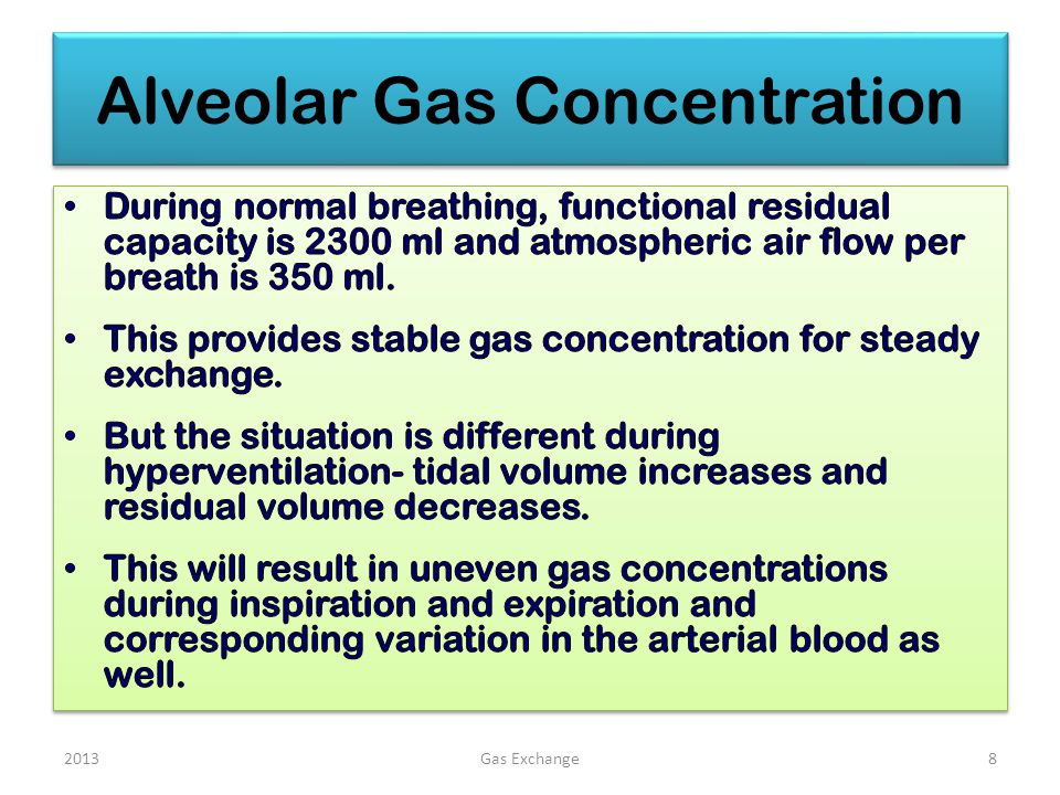 Alveolar Gas Concentration 20138Gas Exchange