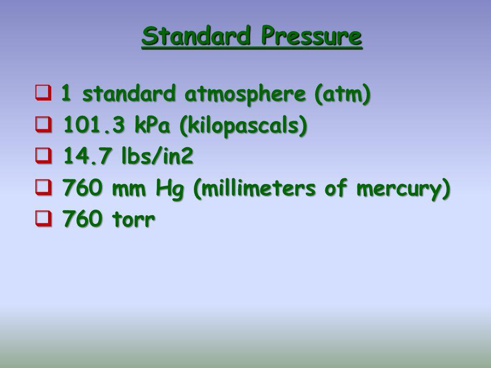 Standard Pressure 1 standard atmosphere (atm) 101.3 kPa (kilopascals) 101.3 kPa (kilopascals) 14.7 lbs/in2 14.7 lbs/in2 760 mm Hg (millimeters of mercury) 760 mm Hg (millimeters of mercury) 760 torr 760 torr