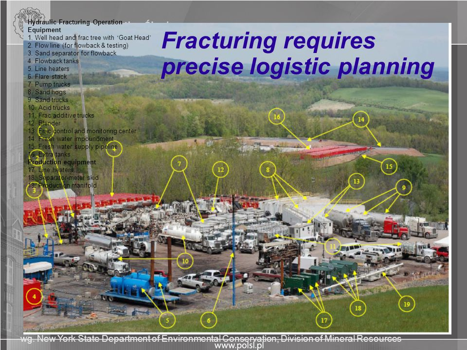 Hydraulic Fracturing Operation Equipment 1. Well head and frac tree with Goat Head 2. Flow line (for flowback & testing) 3. Sand separator for flowbac
