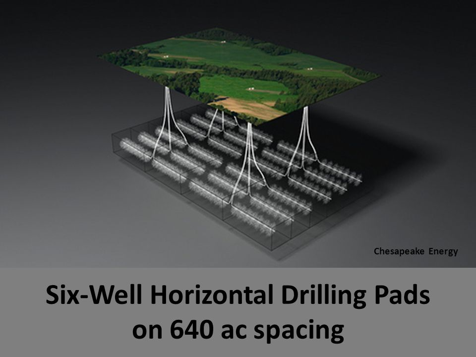 Six-Well Horizontal Drilling Pads on 640 ac spacing Chesapeake Energy