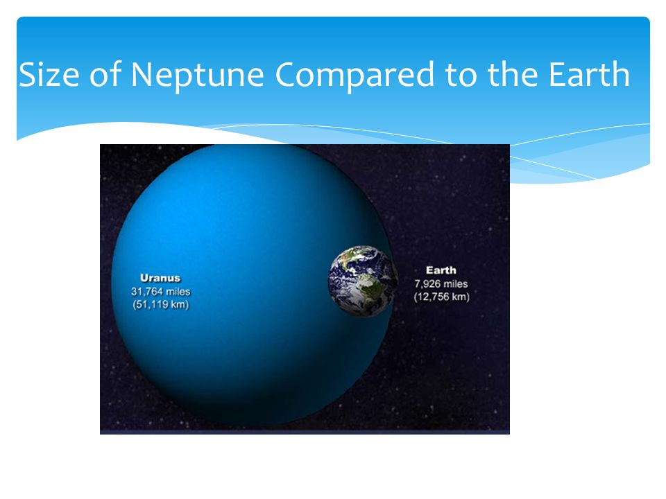 Size of Neptune Compared to the Earth
